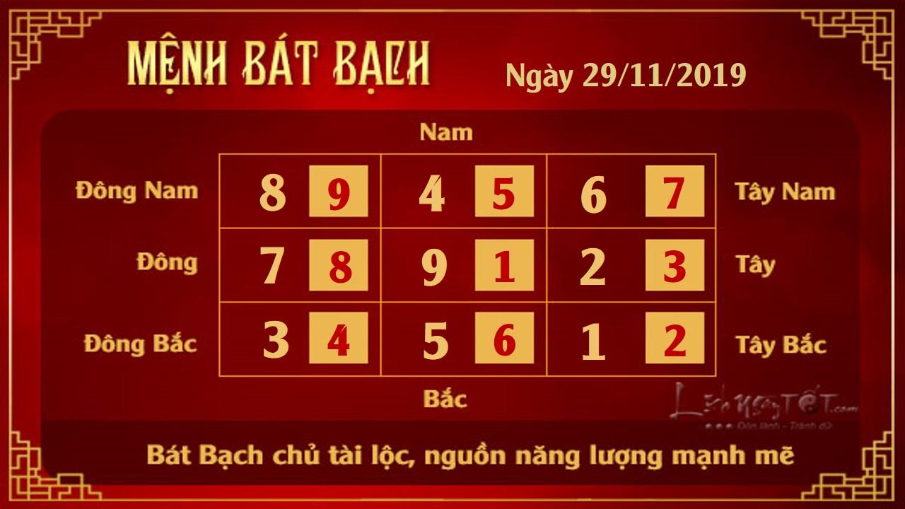 Xem phong thuy ngay 29112019 menh Bat Bach