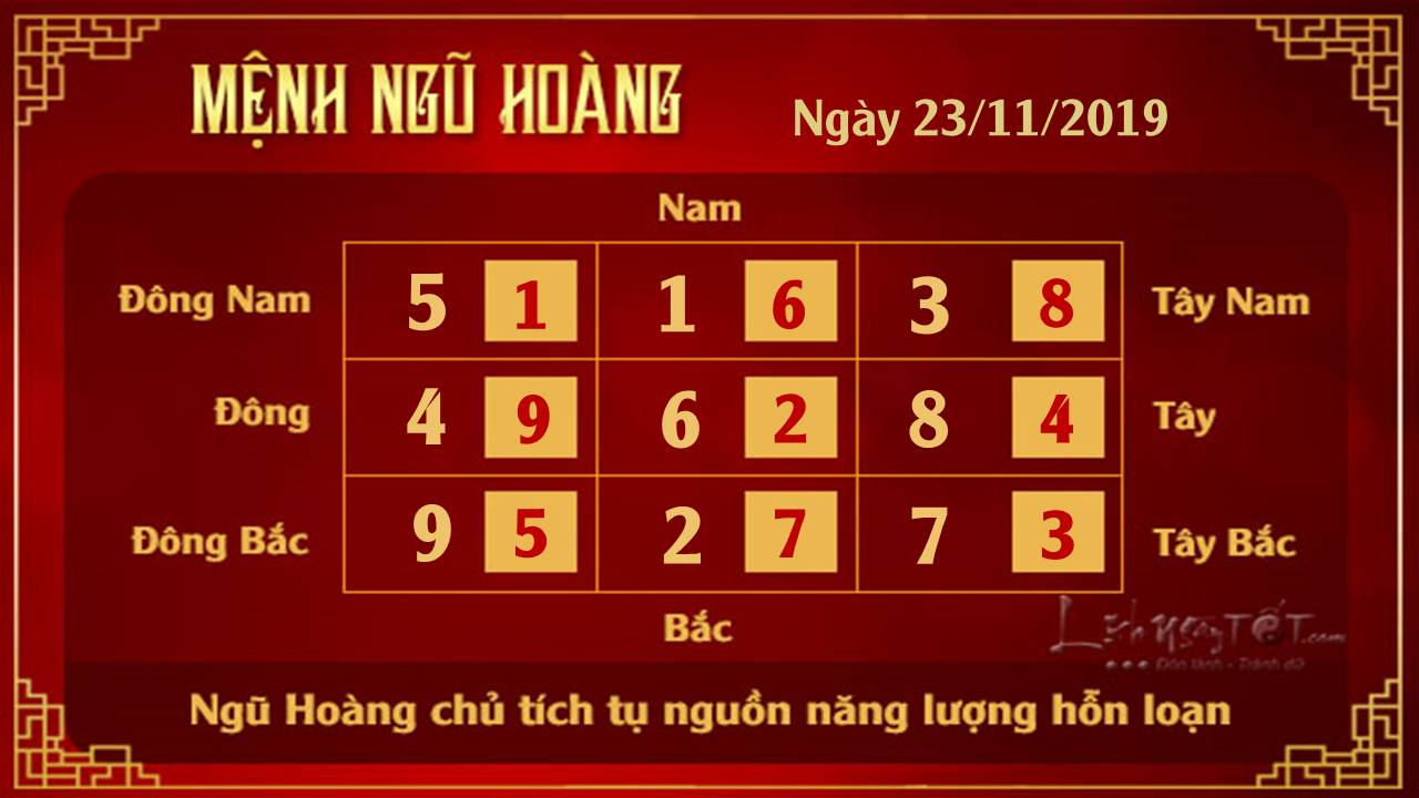 Xem phong thuy hang ngay - Phong thuy ngay 23112019 - Ngu Hoang