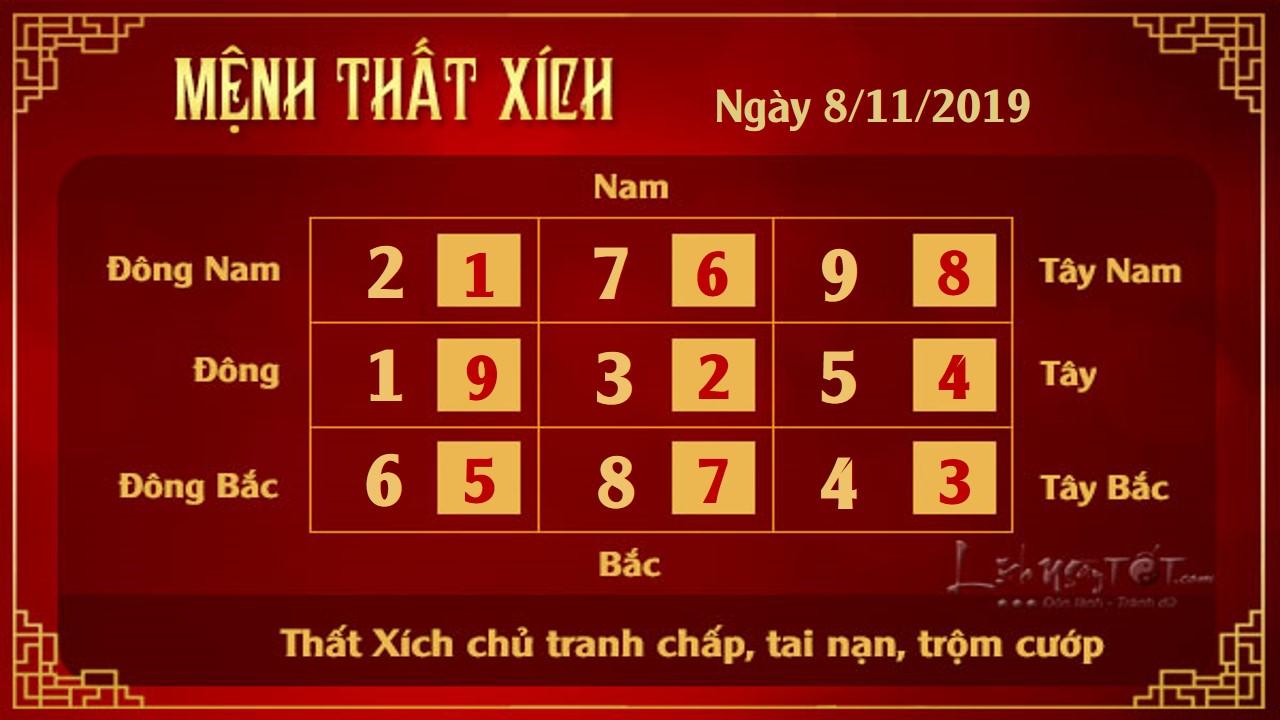 XEM PHONG THUY HANG NGAY 8112019 That Xich