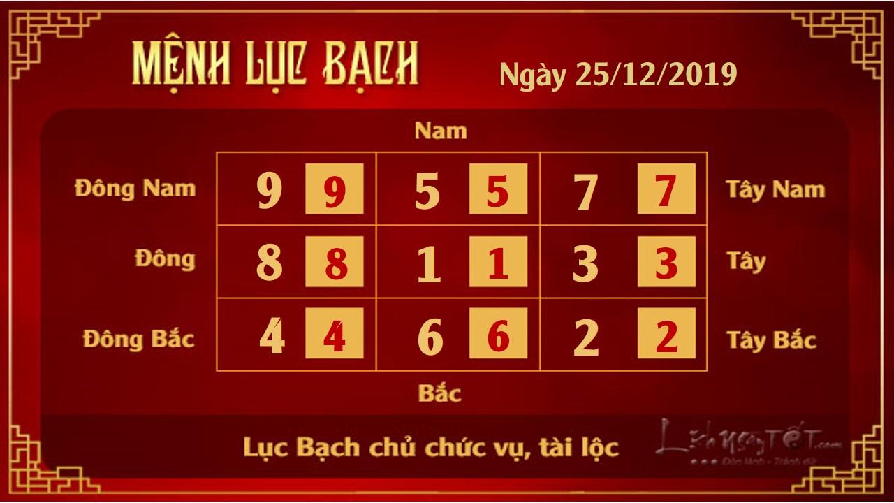 6 Xem phong thuy hang ngay - Xem phong thuy ngay 25122019 - Luc Bach