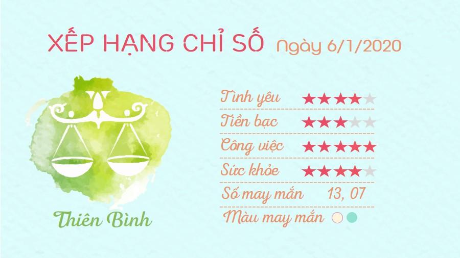 Tu vi thu 2 ngay 06012020 cua 12 cung hoang dao Thien Binh