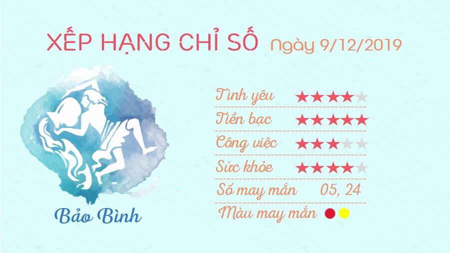 Tu vi thu 2 ngay 09122019 cua 12 cung hoang dao Bao Binh