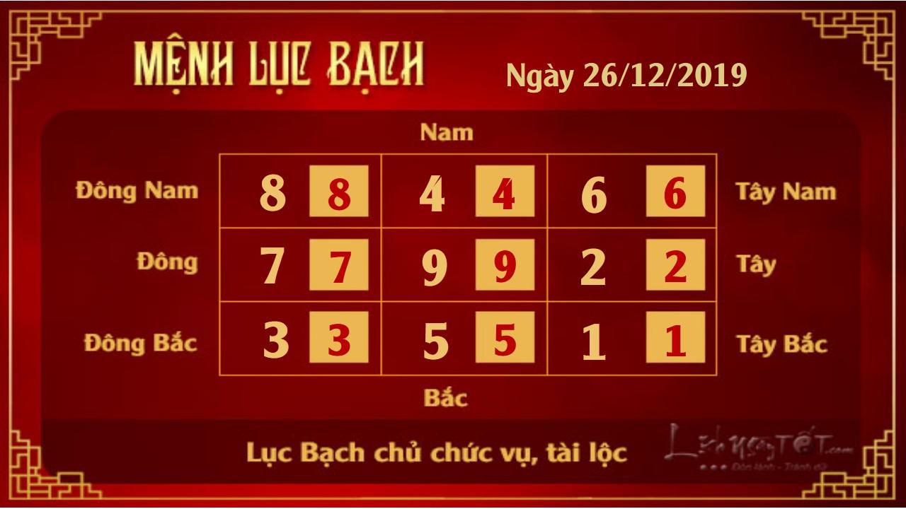 Xem phong thuy hang ngay - Xem phong thuy ngay 26122019 - Luc Bach