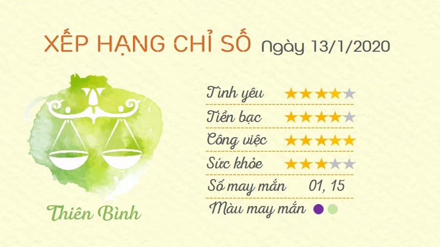 Tu vi thu 2 ngay 13012020 cua 12 cung hoang dao Thien Binh