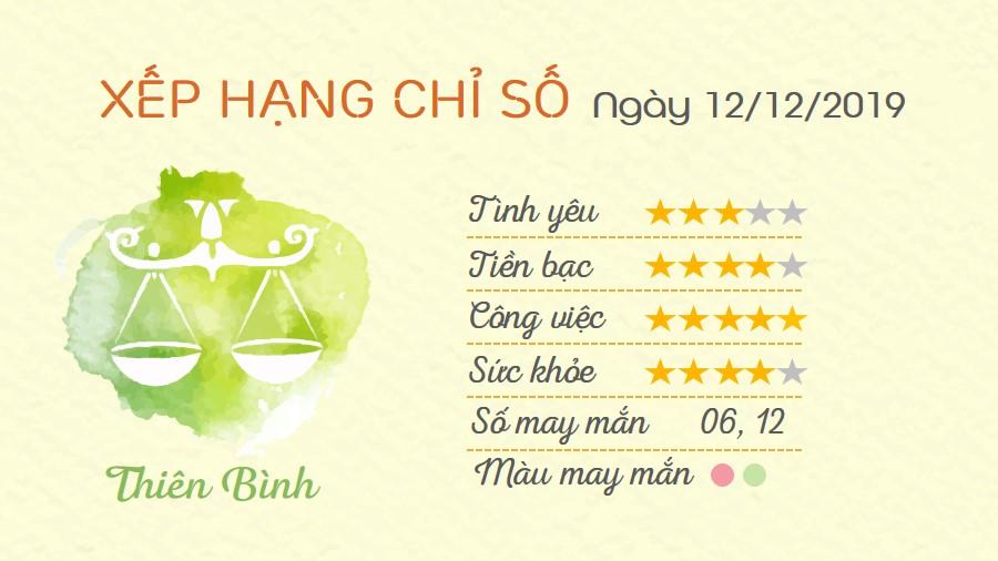 Tu vi thu 5 ngay 12122019 cua 12 cung hoang dao Thien Binh