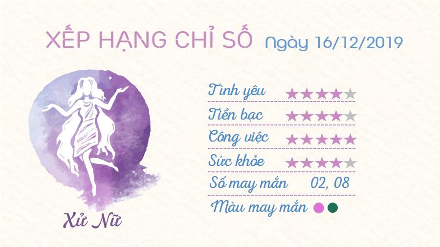 Tu vi thu 2 ngay 16122019 cua 12 cung hoang dao Xu Nu
