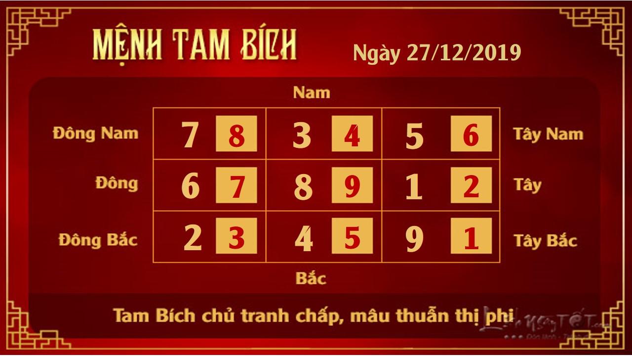 Xem phong thuy hang ngay-xem phong thuy thu 6 ngay 27122019 Tam Bich
