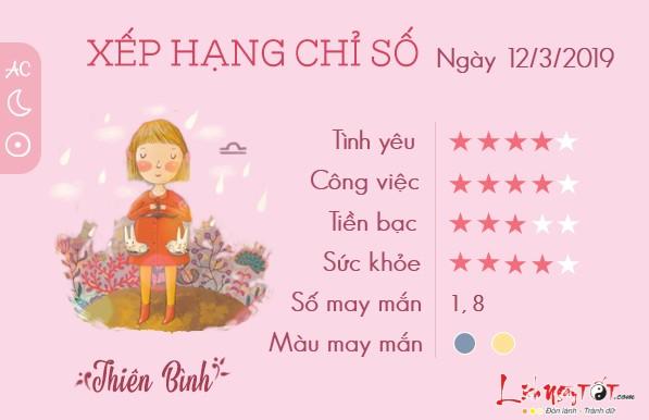 Tu vi 12 cung hoang dao - Tu vi ngay 1232019 - Thien Binh