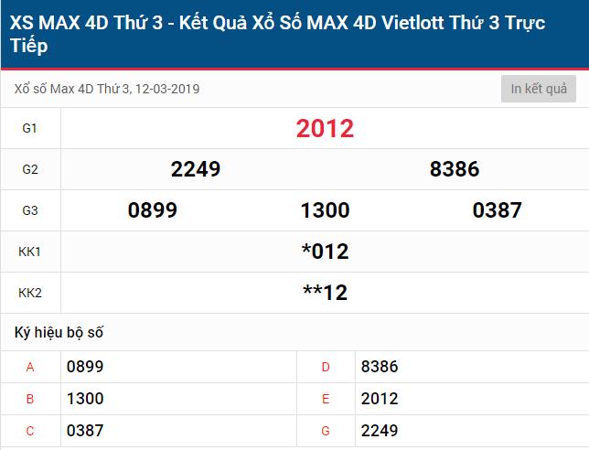 KQ Max 4d t3