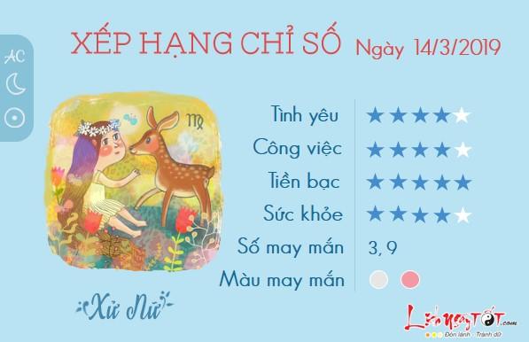 Tu vi hang ngay-tu vi thu 5 ngay 14032019 cua Xu Nu