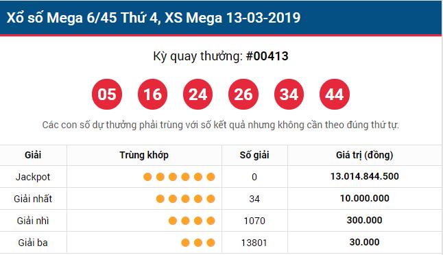 KQXS mega t4 1303
