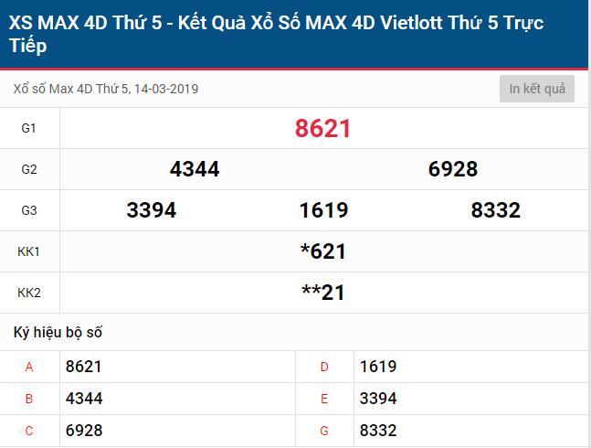 KQXS max 4d t5 1403