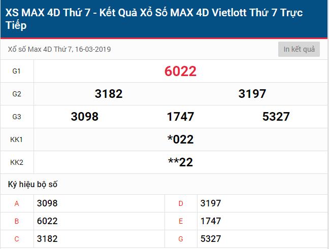 KQXS max 4d 715