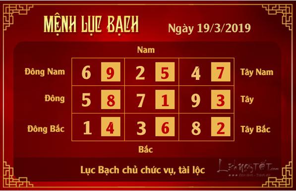 Xem phong thuy hang ngay - Phong thuy ngay 19032019 - Luc bach