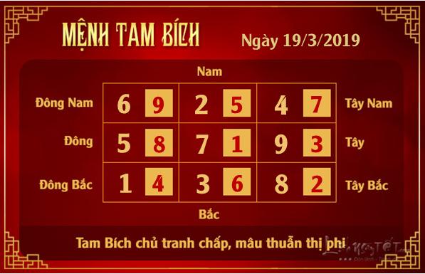 Xem phong thuy hang ngay - Phong thuy ngay 19032019 - Tam Bich
