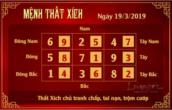Xem phong thuy hang ngay - Phong thuy ngay 19032019 - That Xich