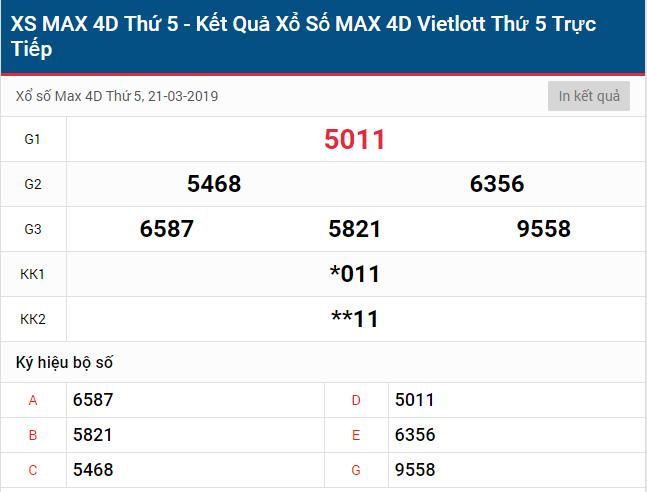KQ max 4d 53