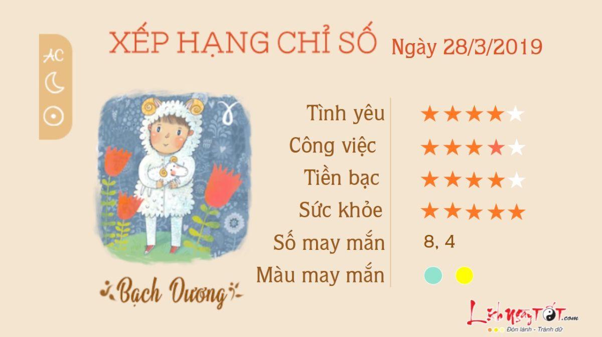 TU VI HANG NGAY-TU VI 28032019 CUNG BACH DUONG