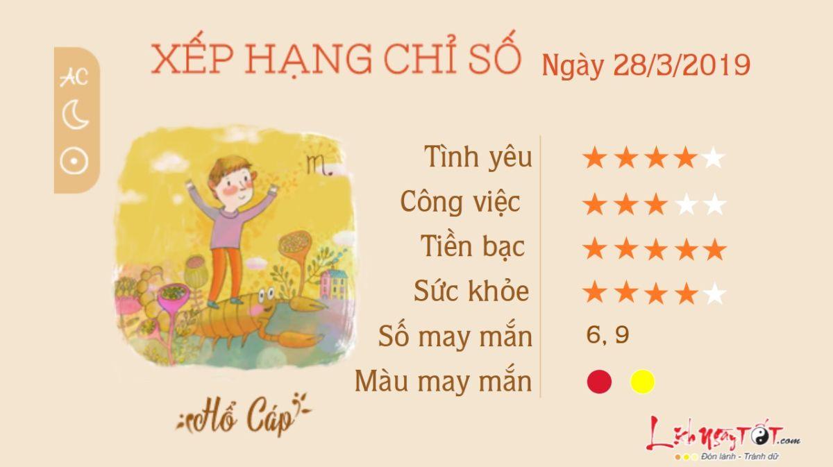 TU VI HANG NGAY-TU VI 28032019 CUNG HO CAP