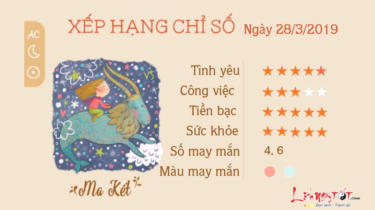 TU VI HANG NGAY-TU VI 28032019 CUNG MA KET