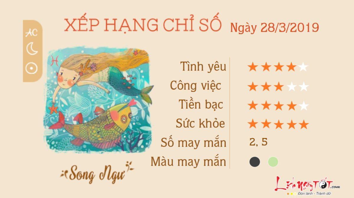 TU VI HANG NGAY-TU VI 28032019 CUNG SONG NGU