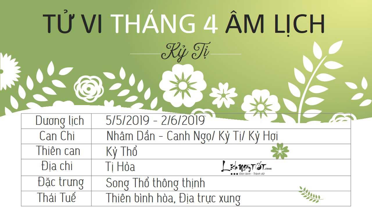 15-tu-vi-thang-42019-am-lich-chung