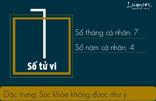 Than so hoc thang 3 - so 1