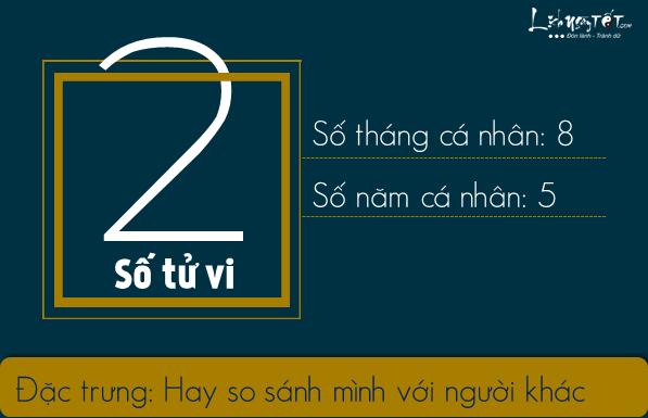 Than so hoc thang 3 - so 2