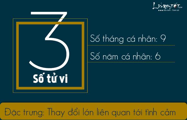 Than so hoc thang 3 - so 3
