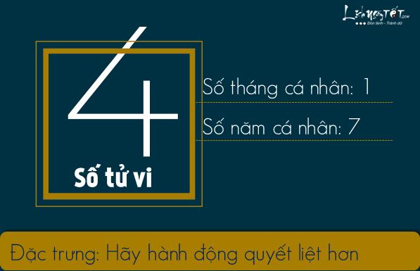 Than so hoc thang 3 - so 4