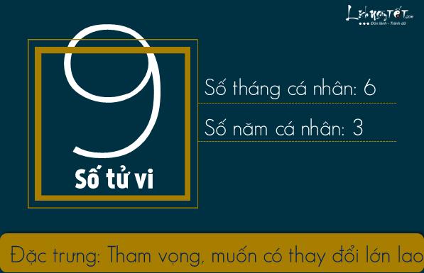 Than so hoc thang 3 - so 9
