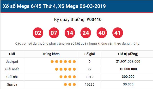 KQXS mega 645 t3 632019
