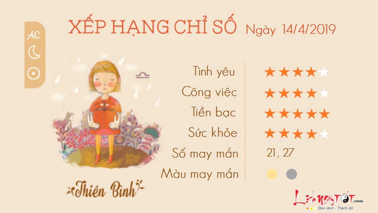 Tu vi 12 cung hoang dao - Tu vi ngay 1442019 - Thien Binh
