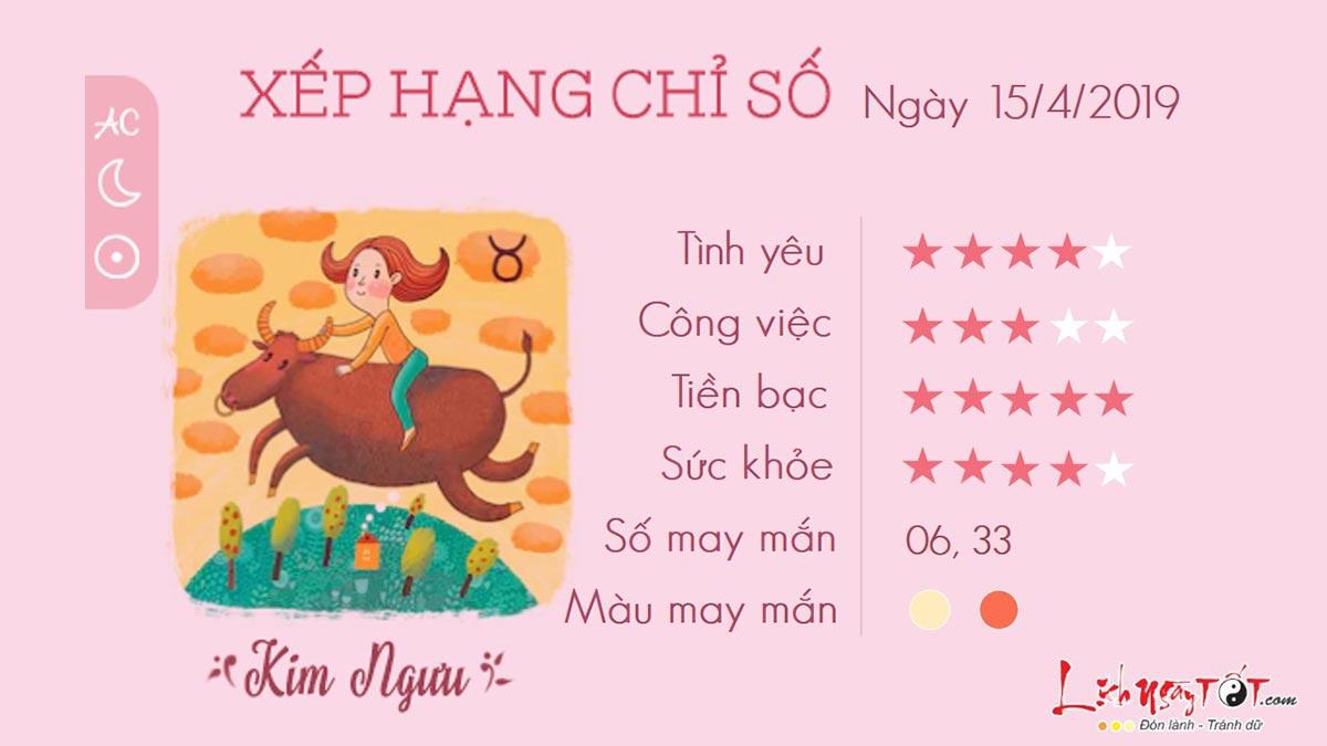 Tu-vi-hang-ngay-tu-vi-Thu-2-ngay-15042019-cua-Kim-Nguu