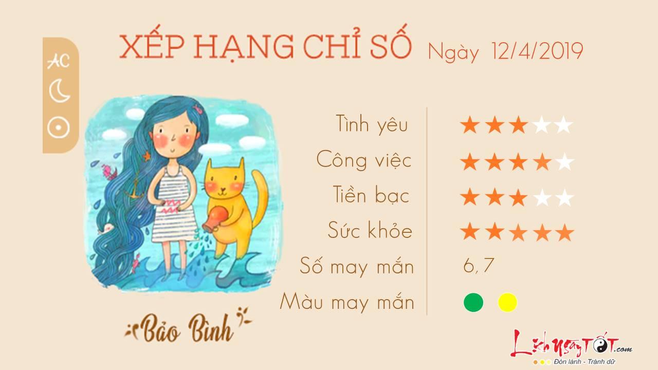 Tu vi hang ngay - tu vi ngay 12042019 - Bao Binh