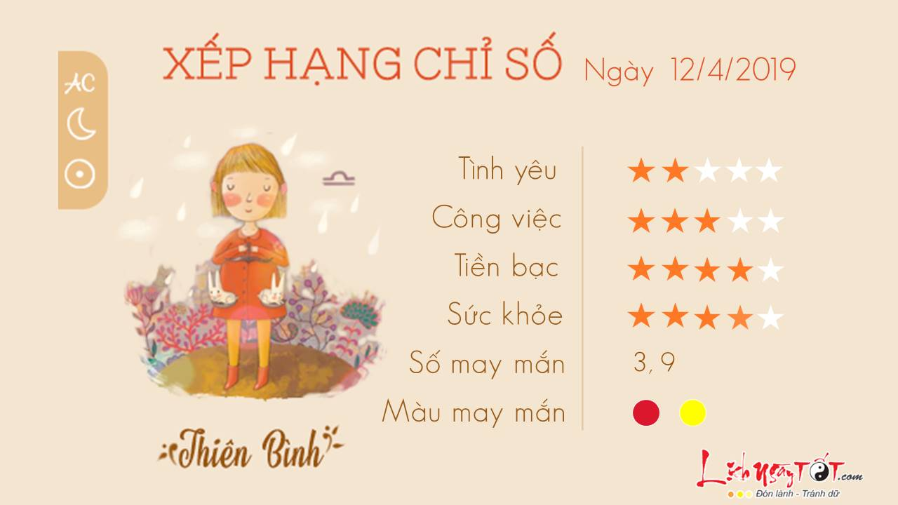 Tu vi hang ngay - tu vi ngay 12042019 - Thien Binh
