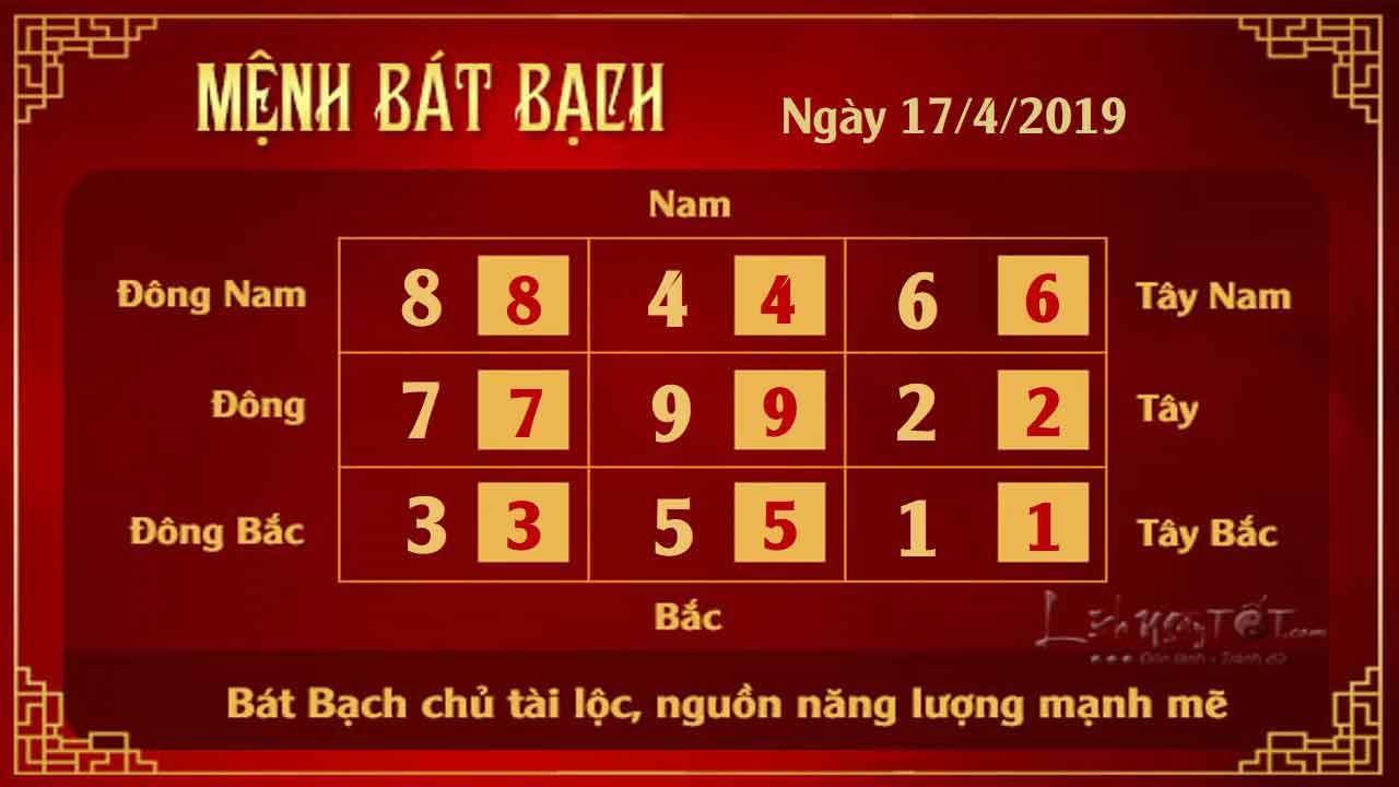 8xem-phong-thuy-hang-ngay-–-xem-phong-thuy-ngay-17042019-menh-bat-bach