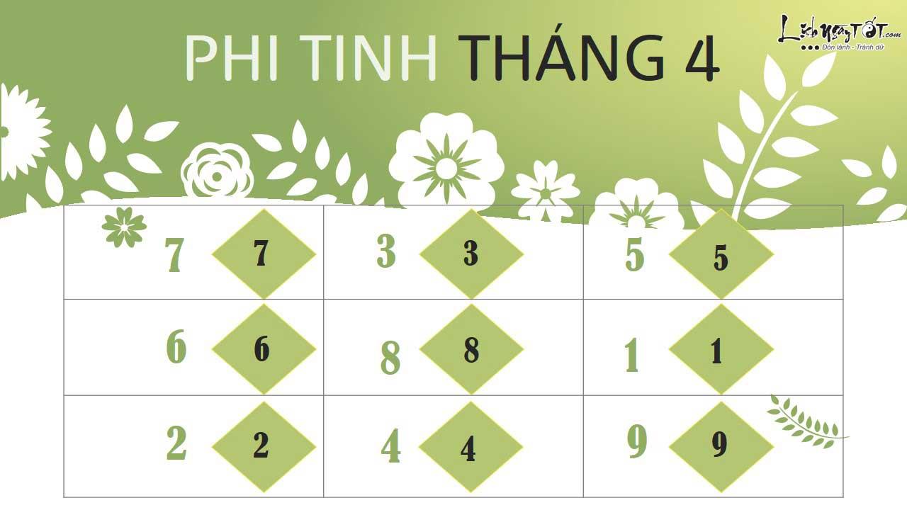13--tu-vi-thang-42019-am-lich-phi-tinh