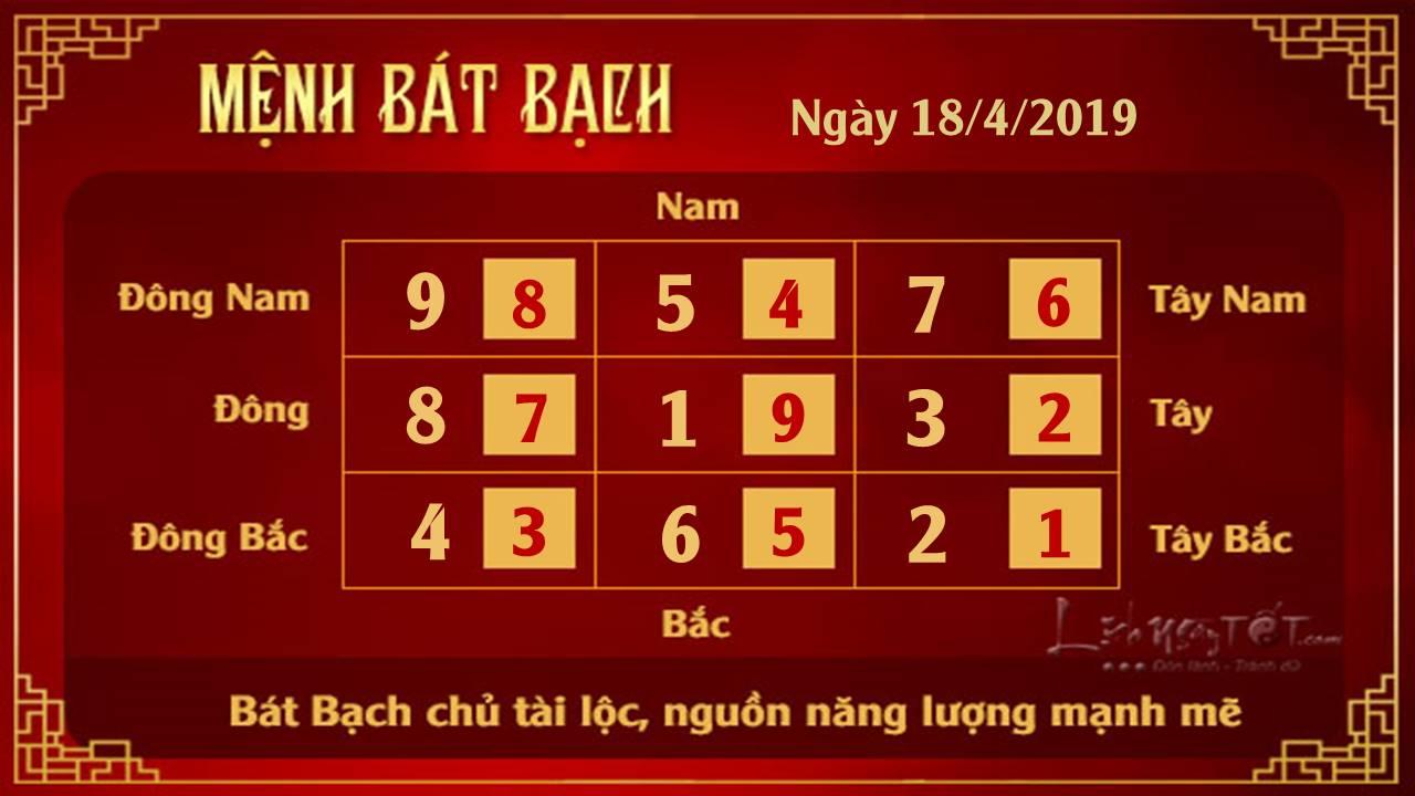 Phong thuy hang ngay - Phong thuy ngay 18042019 - Bat Bach