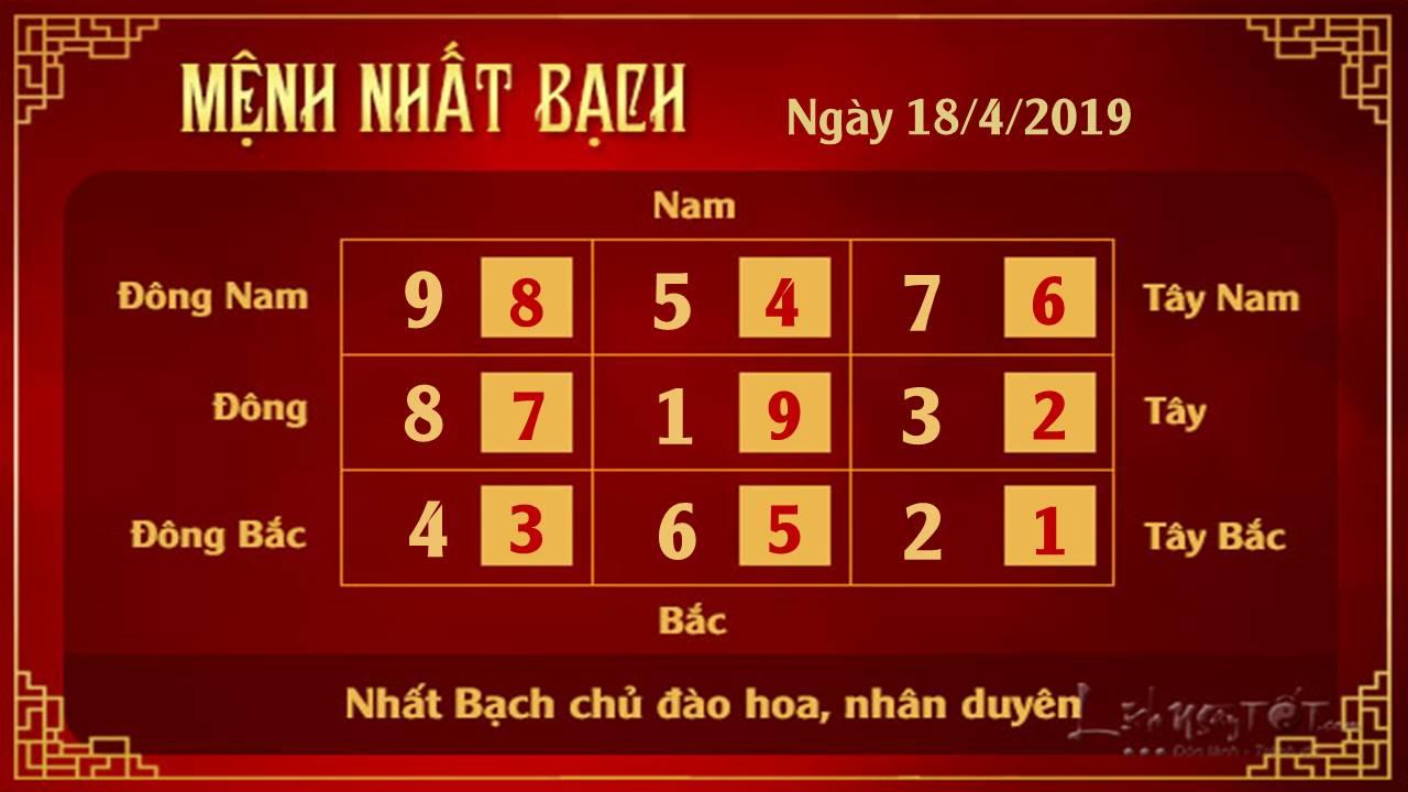 Phong thuy hang ngay - Phong thuy ngay 18042019 - Nhat Bach