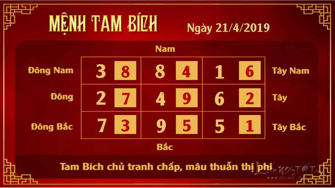 3tu-vi-hang-ngay-cua-12-cung-hoang-dao---tu-vi-ngay-21042019-cung-tam-bich