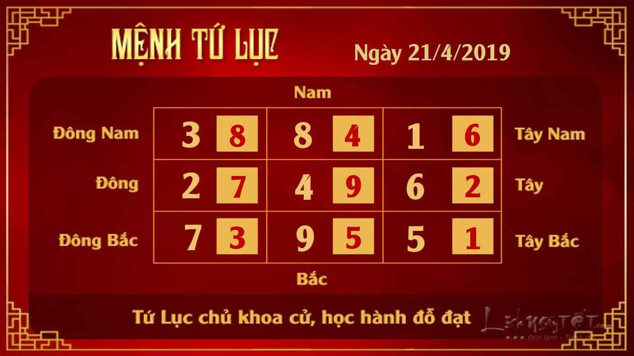 4tu-vi-hang-ngay-cua-12-cung-hoang-dao---tu-vi-ngay-21042019-cung-tu-luc