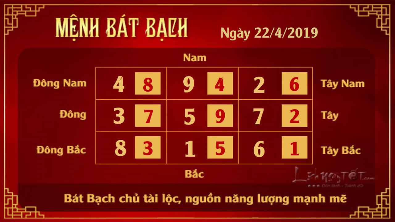 8tu-vi-hang-ngay-cua-12-cung-hoang-dao---tu-vi-ngay-22042019-cung-bat-bach