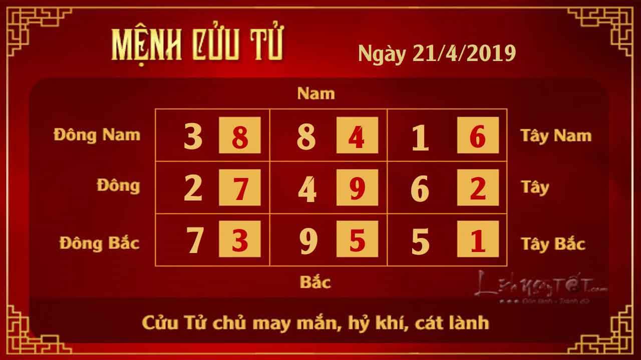 9tu-vi-hang-ngay-cua-12-cung-hoang-dao---tu-vi-ngay-21042019-cung-cuu-tu