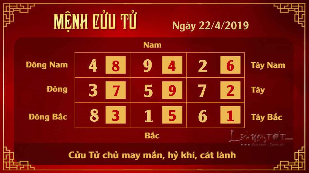 9tu-vi-hang-ngay-cua-12-cung-hoang-dao---tu-vi-ngay-22042019-cung-cuu-tu