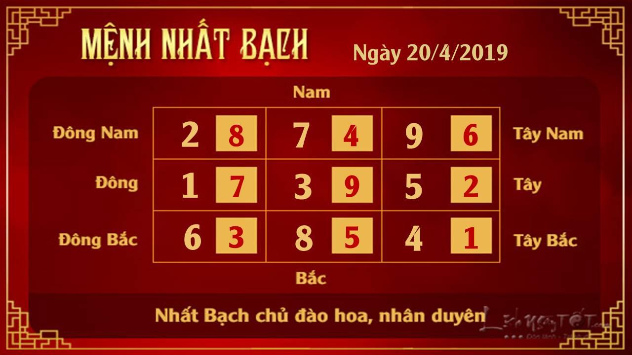 Phong thuy hang ngay - Phong thuy ngay 20042019 - Nhat Bach