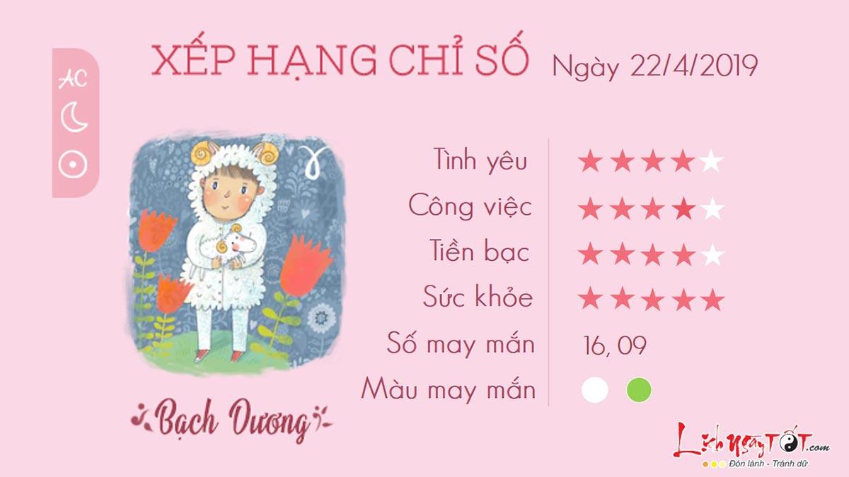 Tu-vi-hang-ngay-22042019-cua-Bach-Duong
