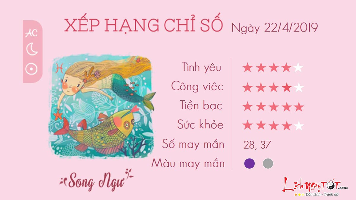 Tu-vi-hang-ngay-22042019-cua-Song-Ngu