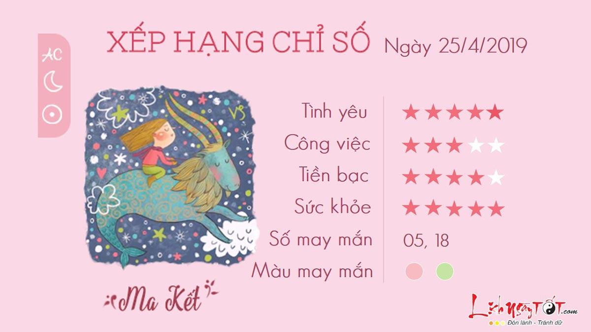 Tu-vi-hang-ngay-25042019-cua-Ma-Ket