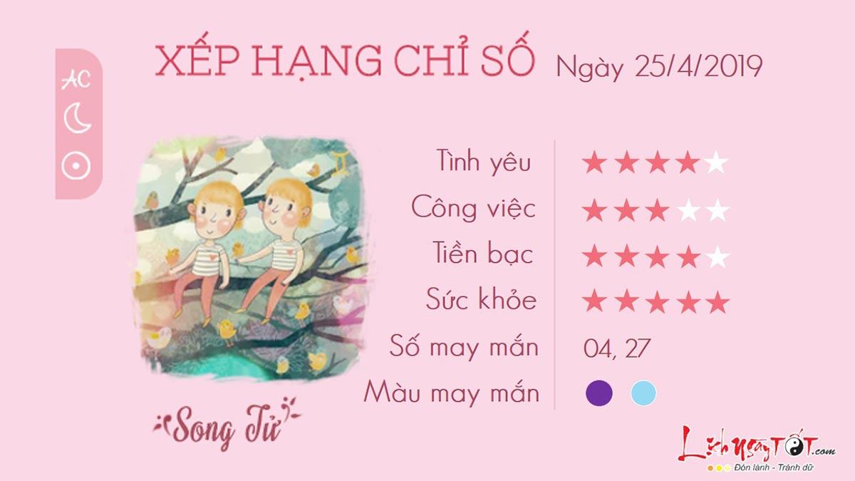 Tu-vi-hang-ngay-25042019-cua-Song-Tu